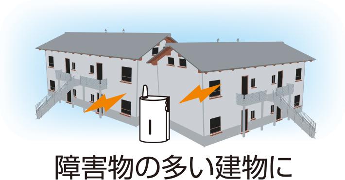 障害物の多い建物に