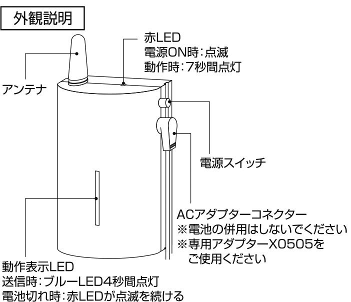 無線チャイム中継機の外観説明