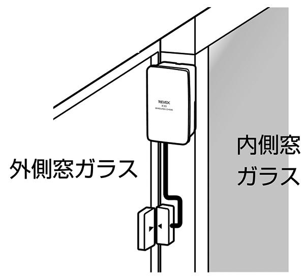 ドア窓送信機を引き違い窓に設置 1台で2枚の窓を監視