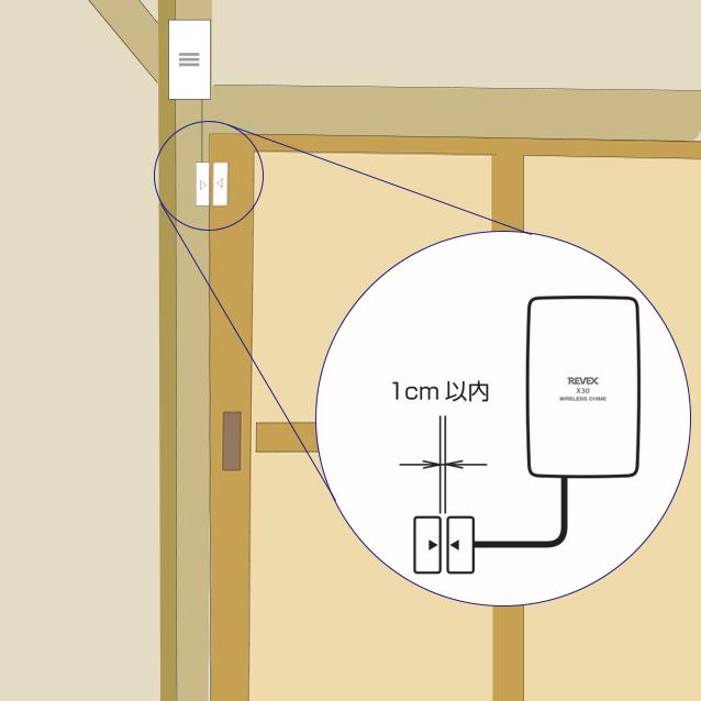 ドア窓センサー取付