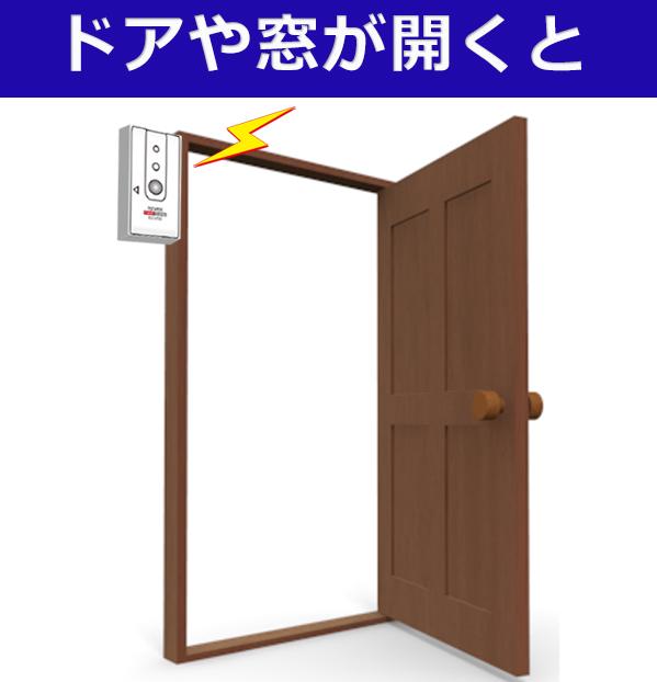 ドアや窓が開くと開閉センサーが反応し電波を送信