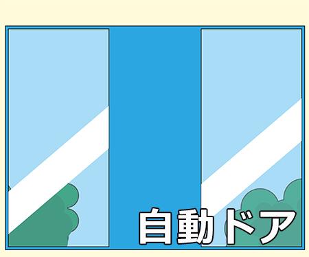 開閉センサーは自動ドアに設置できます。