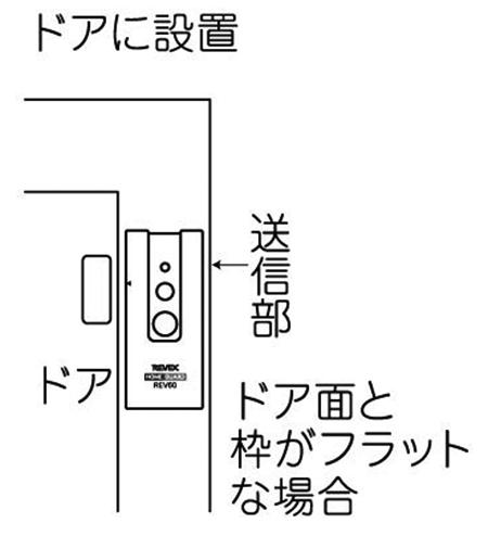 開閉センサーをドアに設置 ドア面とドア枠がフラットのな場合