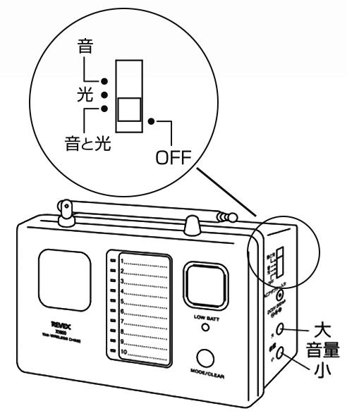 本体側面で、お知らせ方法の変更 音量調整ができます。