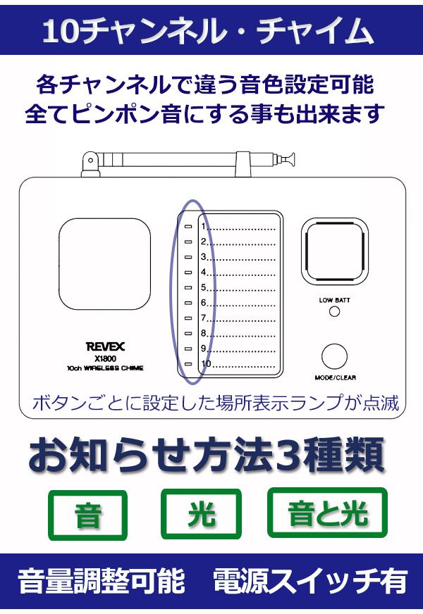 お知らせ方法3種類「音」「光」「音と光」 音量調整可能 電源スイッチ有り