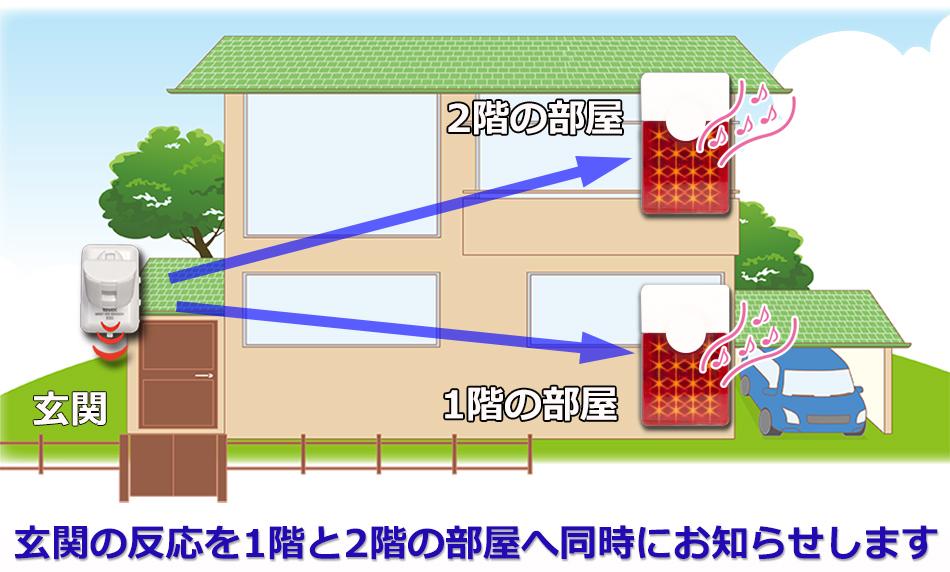 LEDフラッシュチャイムセット 玄関の反応を1階と2階の部屋へ同時のお知らせ
