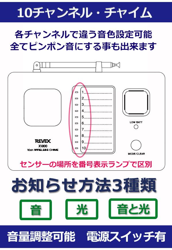 10チャンネルチャイム お知らせ方法3種類「音」「光」「音と光」 音量調整可能 電源スイッチ有り センサーの場所を番号表示ランプで区別