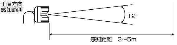 人感センサー 垂直方向の検知範囲