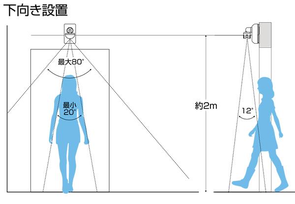 人感センサーを下向きに設置