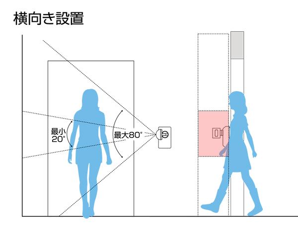人感センサーを横向きに設置