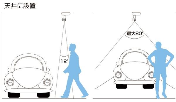 人感センサーを天井に設置