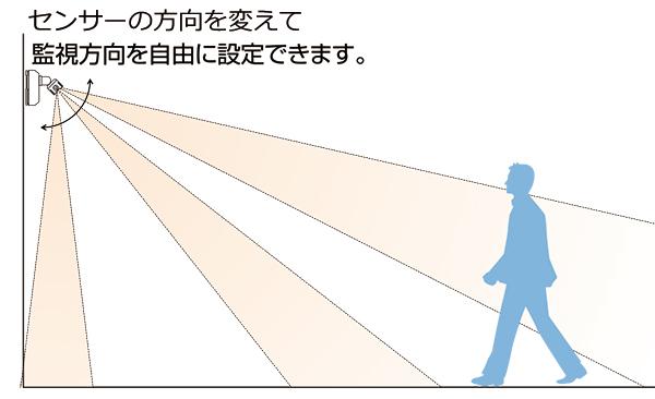 人感センサーの角度を変えて感知範囲を変更