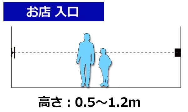 赤外線ビームセンサー  お店入り口で人を感知する場合 高さ0.5~1.m