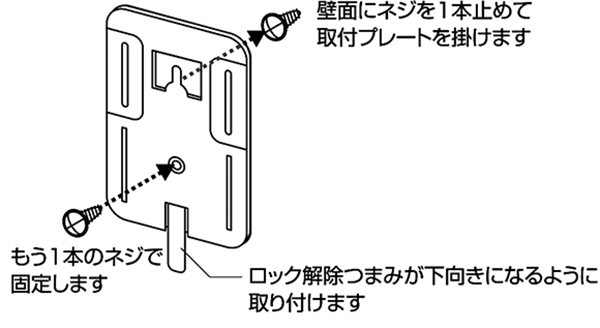 赤外線ビームセンサー 付属のネジで取付プレートを壁面の固定します